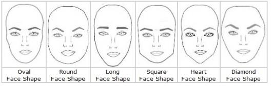 eye brow shape! Face shape chart to decide brow shape