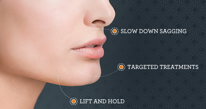 Is Jowl lift the solution to loose jowls, sagging cheeks & double